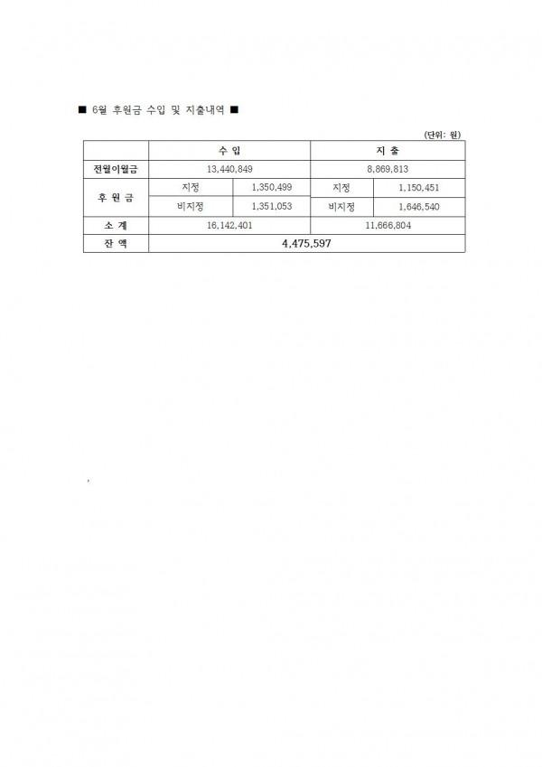 f3c92b9c1858d118fc7cb2000bf46c91_1530601230_0893.jpg